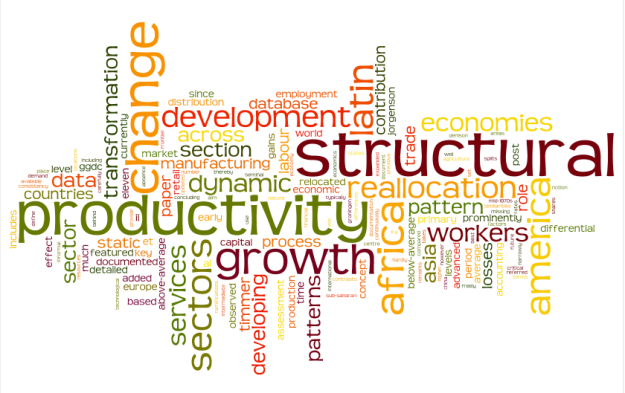 Word Cloud of the introduction of the paper (made using Wordle.com)