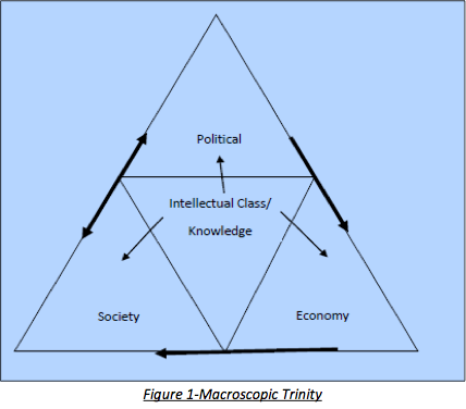 file neoliberal political ecology